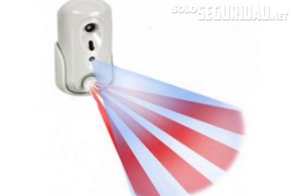 Alarmas y empresas de seguridad en España
